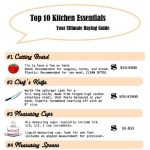 Top 10 Kitchen Essentials: Your Ultimate Buying Guide